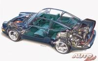 Radiografías Porsche 911 Turbo