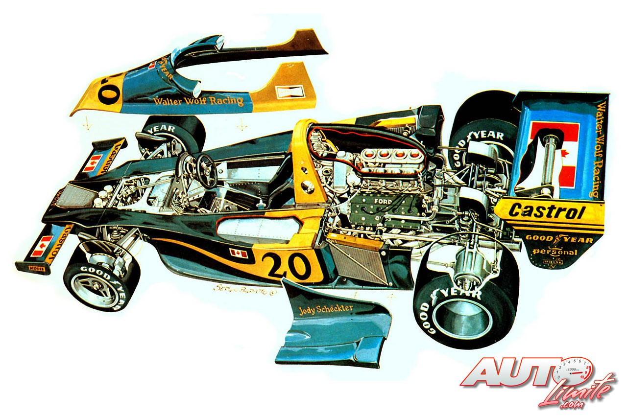 21_Wolf-WR1-Ford-Cosworth-V8_1977