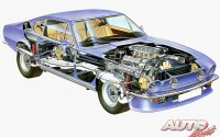 Radiografías Aston Martin