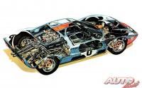 Radiografías Ford GT40