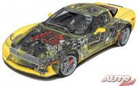 Radiografías Chevrolet Corvette