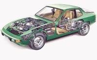 Radiografías Porsche 924 / 944 / 968 / 928