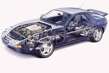 03_Porsche-928-GTS