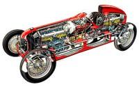 Radiografías Alfa Romeo Fórmula 1