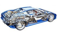 Radiografías Bugatti