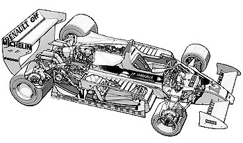 02_Renault-RS10-F1_1979