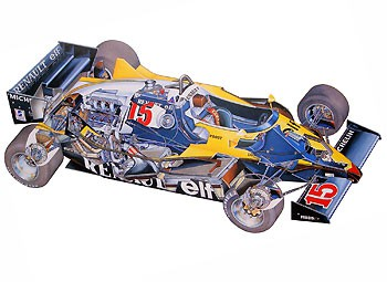 03_Renault-RE40-F1_1983