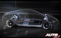 Porsche Mission E Concept Study – Técnicas