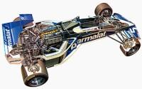 Radiografías Brabham Fórmula 1