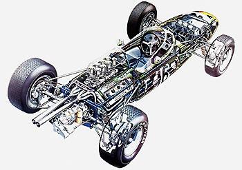 02_Brabham-BT7