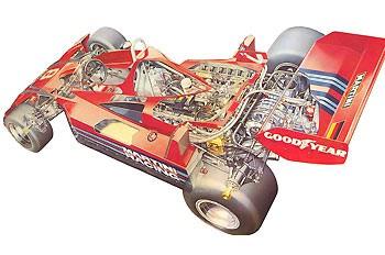 03_Brabham-BT45
