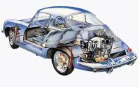 Radiografías Porsche 356 / Porsche 911