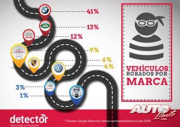 02_Informe-robo-coches-2015