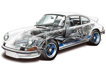 02_Radiografias-Porsche-911