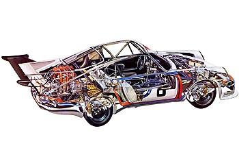 03_Radiografias-Porsche-911
