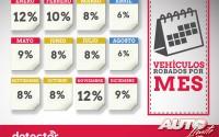 05_Informe-robo-coches-2015