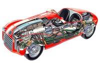 Radiografías Ferrari Sport Prototipos I