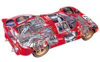 Radiografías Ferrari Sport Prototipos II