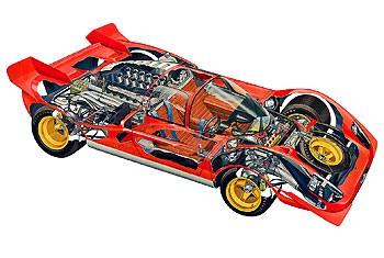 02_Radiografias-Ferrari-Prototipos-2