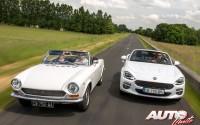 FIAT 124 Spider – Fiat 124 Spider 1966 vs 2016