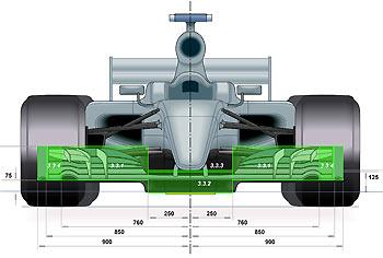 03_Nueva-normativa-Formula-1-2017